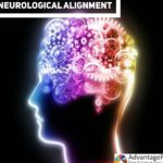 How To Align Your Money Thoughts With Powerful Method