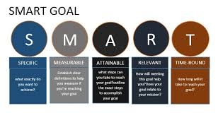 http://blog.advantagefp.in/plan-your-financial-goals/