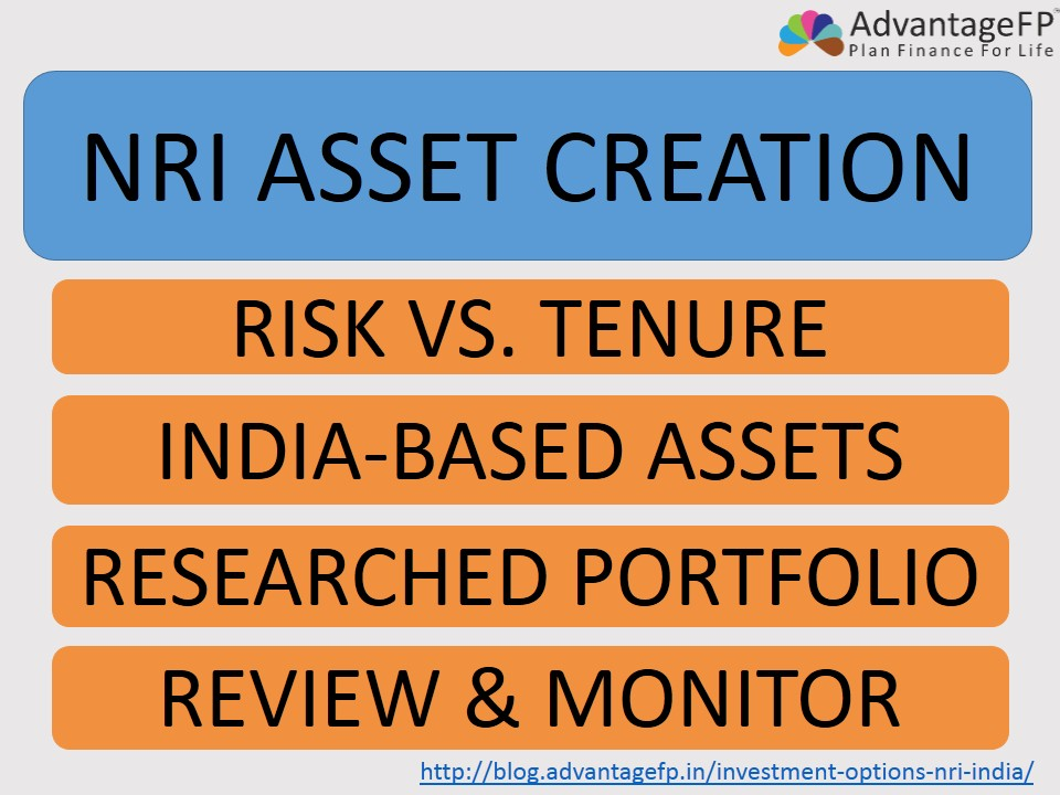 http://blog.advantagefp.in/investment-options-nri-india/