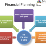 Financial planning is for you