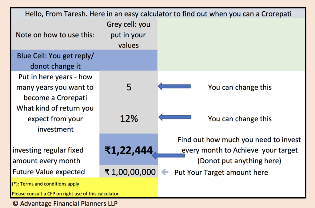 How to become a Crorepati in 5 years-Taresh Calculator.pdf